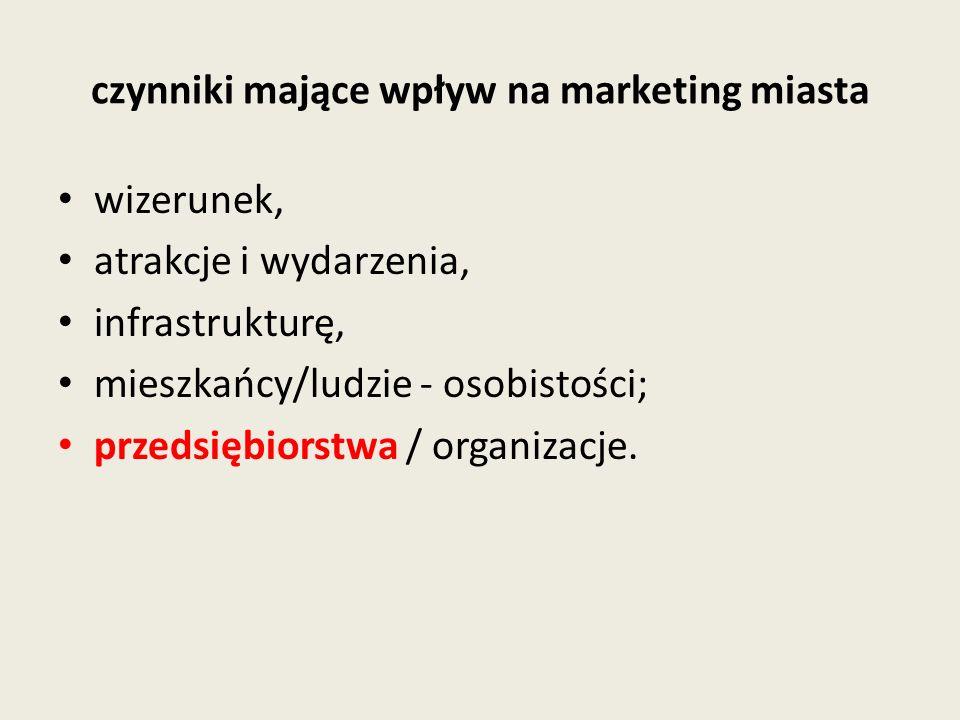 czynniki mające wpływ na marketing miasta