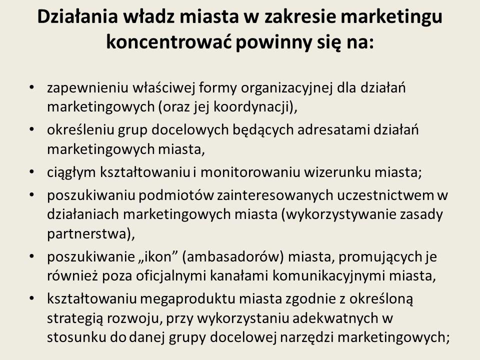Działania władz miasta w zakresie marketingu koncentrować powinny się na: