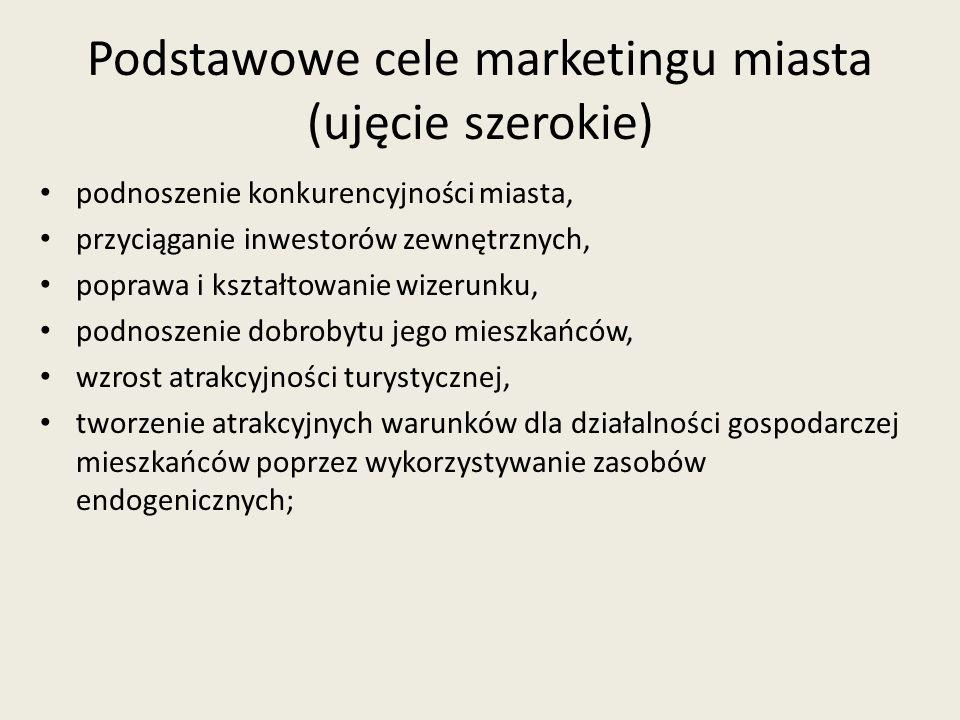 Podstawowe cele marketingu miasta (ujęcie szerokie)