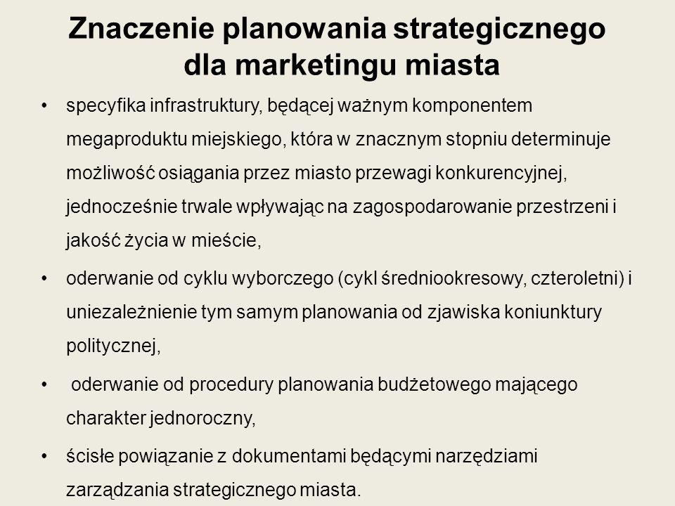 Znaczenie planowania strategicznego dla marketingu miasta