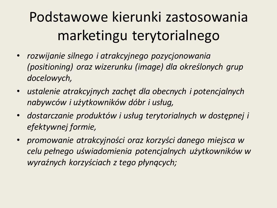 Podstawowe kierunki zastosowania marketingu terytorialnego