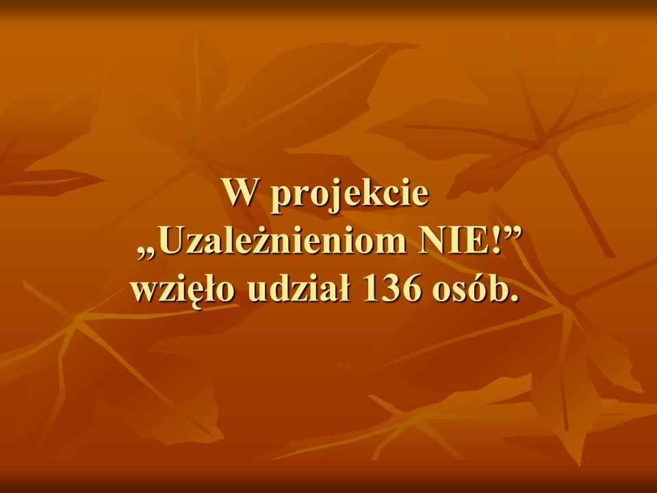 """W projekcie """"Uzależnieniom NIE! wzięło udział 136 osób."""