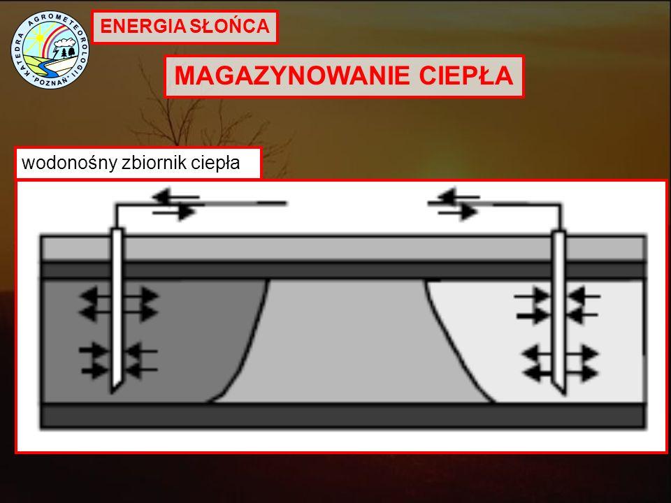 MAGAZYNOWANIE CIEPŁA ENERGIA SŁOŃCA wodonośny zbiornik ciepła