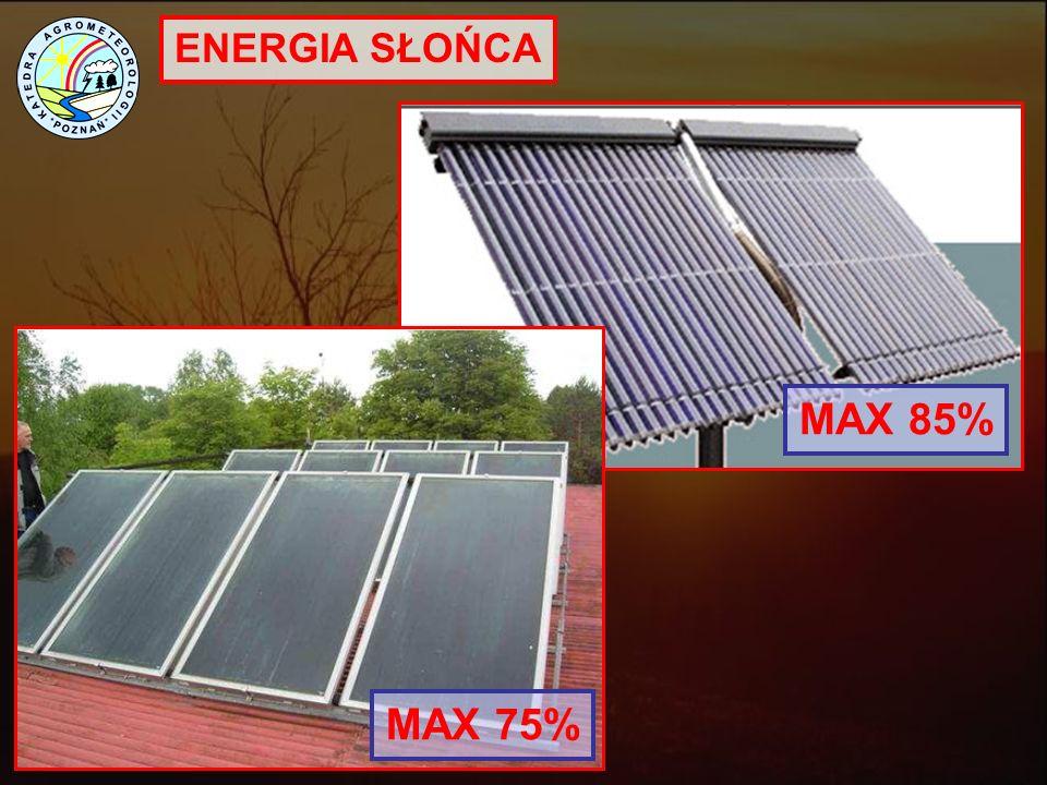 ENERGIA SŁOŃCA MAX 85% MAX 75%