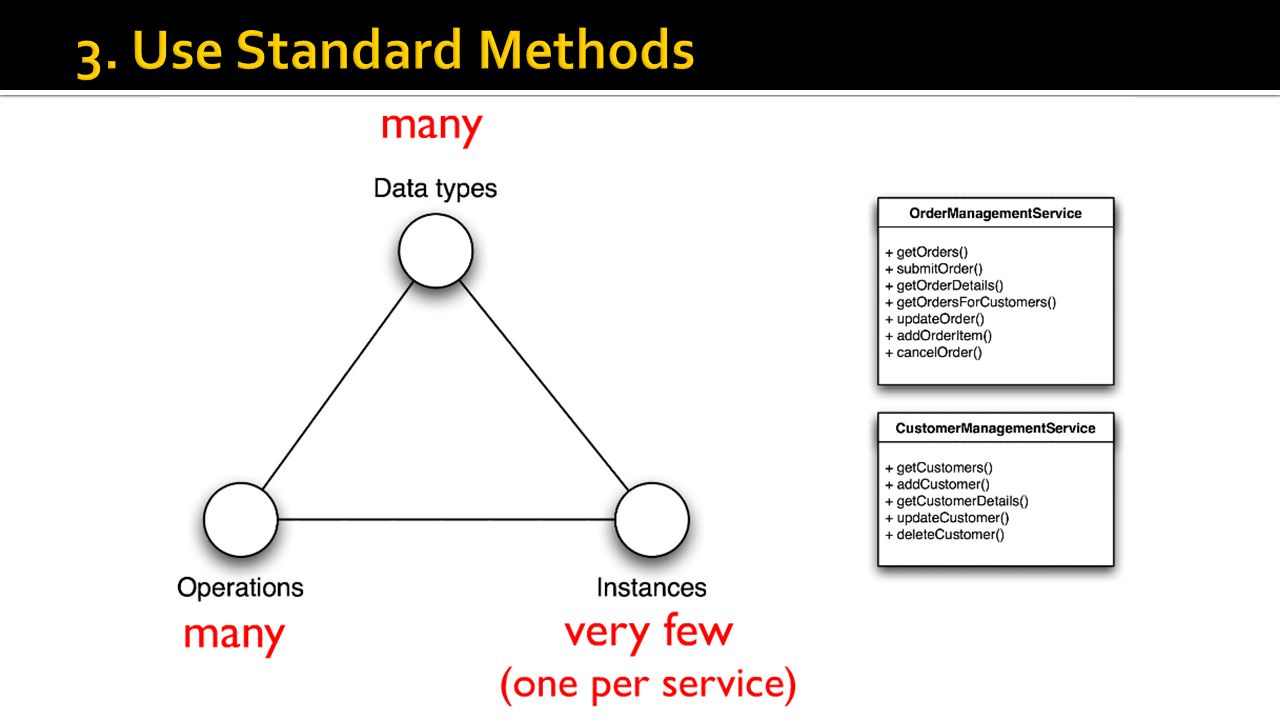 3. Use Standard Methods