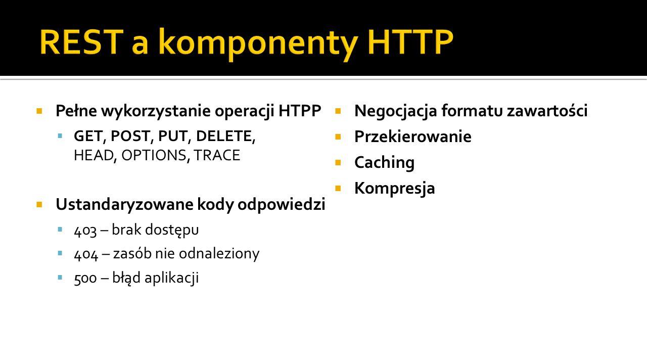 REST a komponenty HTTP Pełne wykorzystanie operacji HTPP