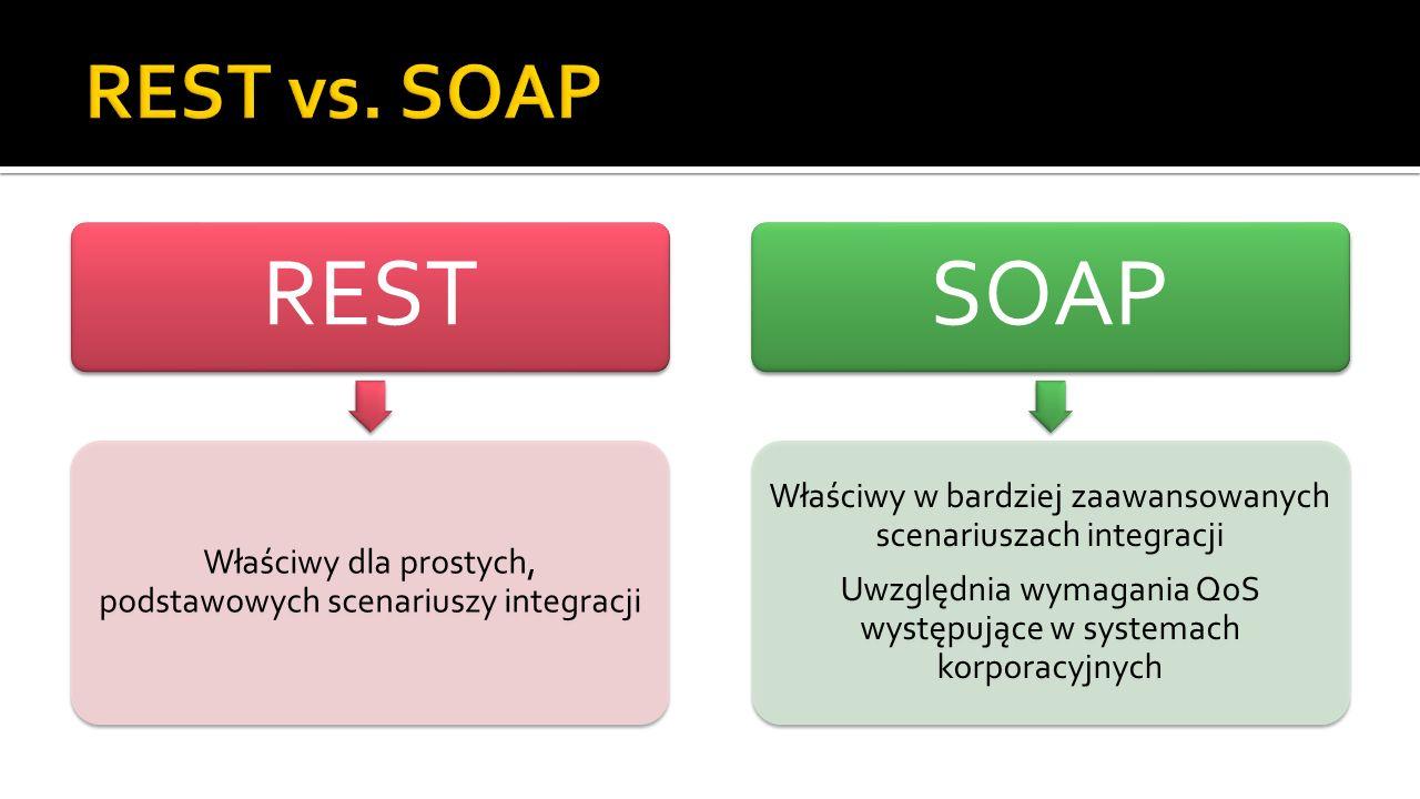 REST vs. SOAP REST. Właściwy dla prostych, podstawowych scenariuszy integracji. SOAP. Właściwy w bardziej zaawansowanych scenariuszach integracji.