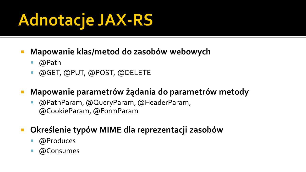 Adnotacje JAX-RS Mapowanie klas/metod do zasobów webowych