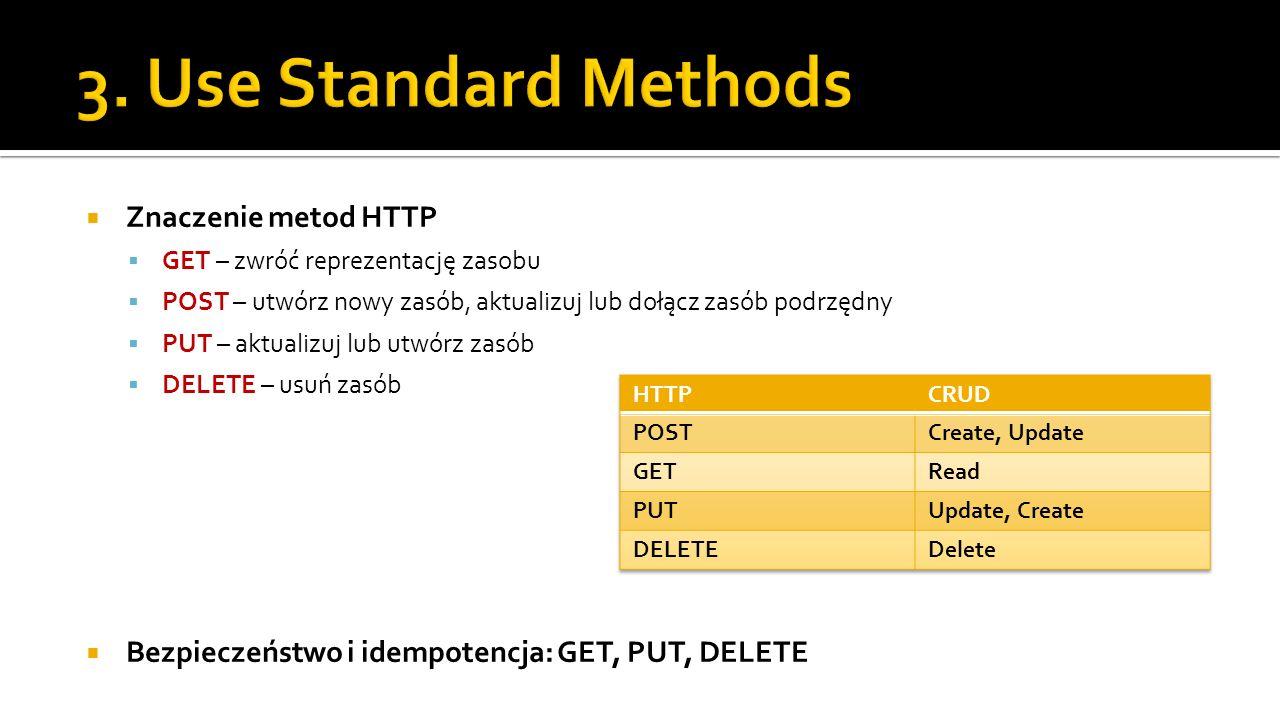 3. Use Standard Methods Znaczenie metod HTTP