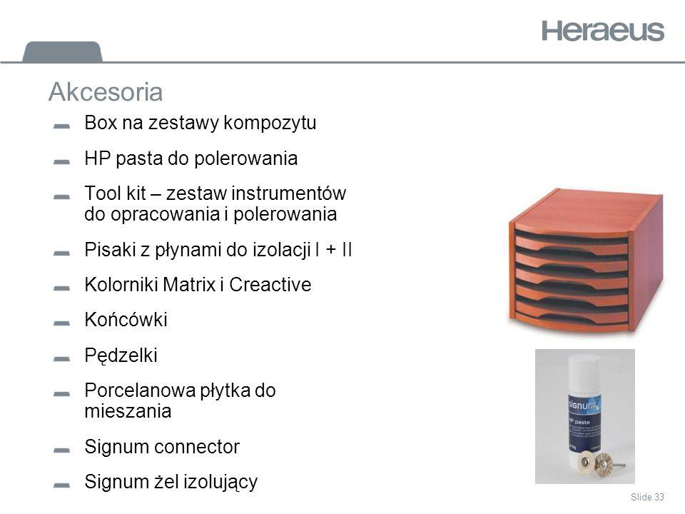 Akcesoria Box na zestawy kompozytu HP pasta do polerowania