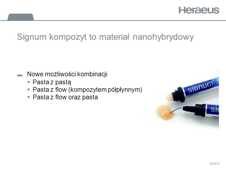 Signum kompozyt to materiał nanohybrydowy