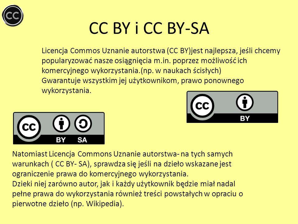 CC BY i CC BY-SA