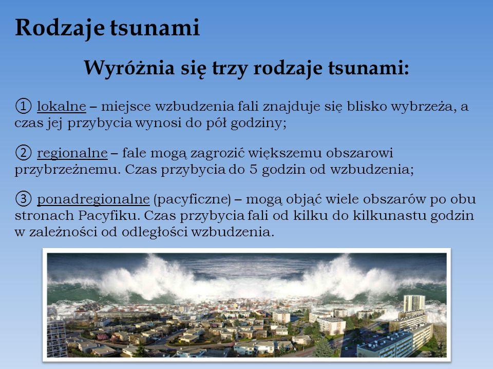 Wyróżnia się trzy rodzaje tsunami: