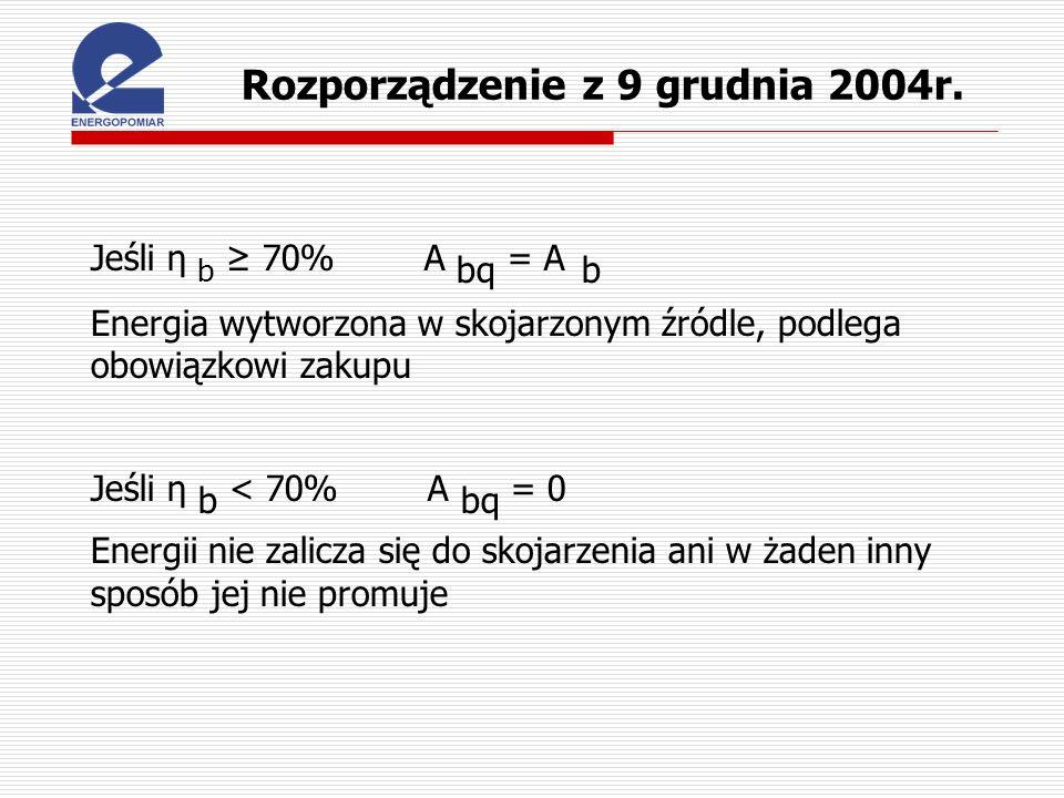 Rozporządzenie z 9 grudnia 2004r.