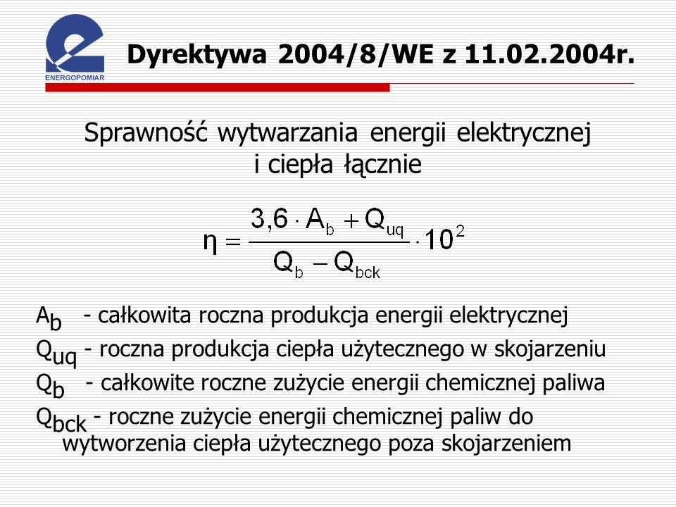 Sprawność wytwarzania energii elektrycznej i ciepła łącznie