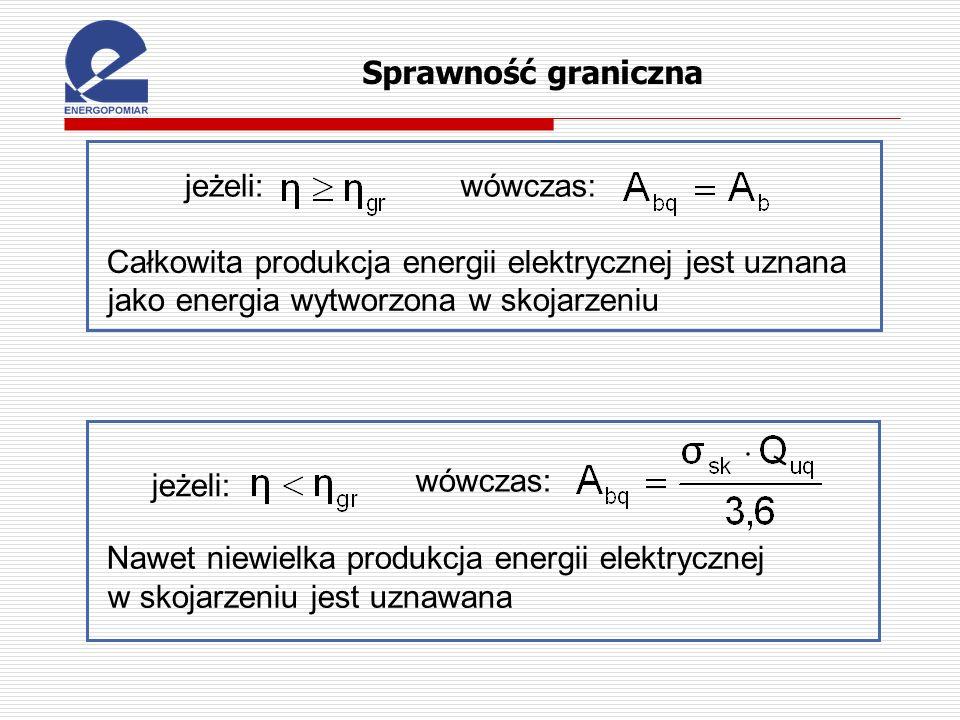 Sprawność graniczna Całkowita produkcja energii elektrycznej jest uznana jako energia wytworzona w skojarzeniu.