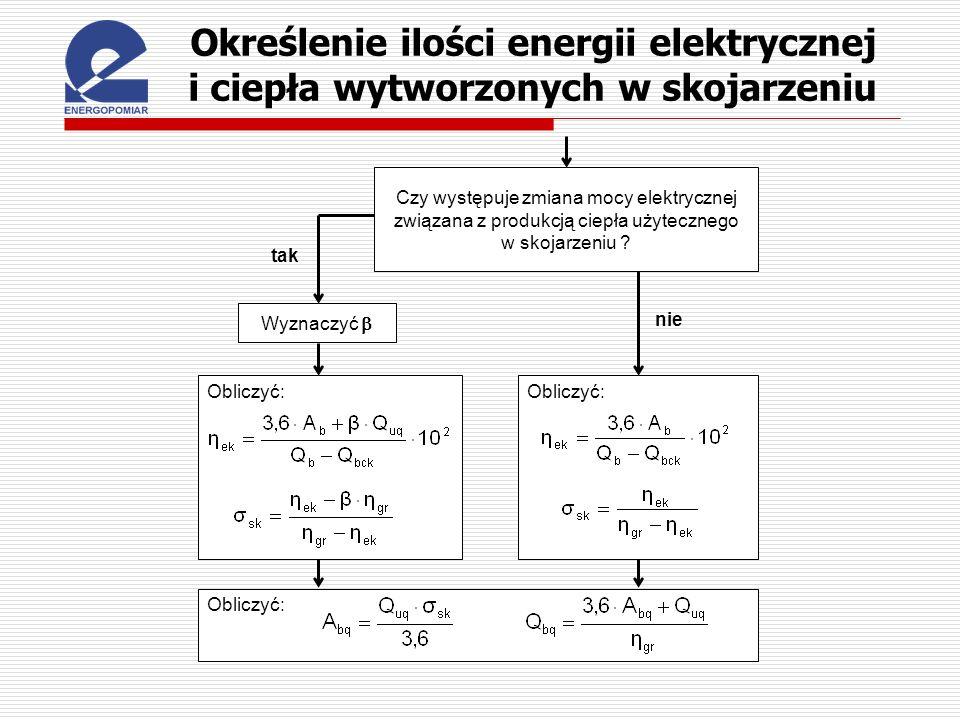 Określenie ilości energii elektrycznej i ciepła wytworzonych w skojarzeniu
