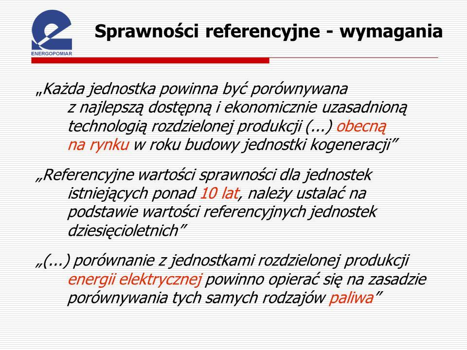 Sprawności referencyjne - wymagania