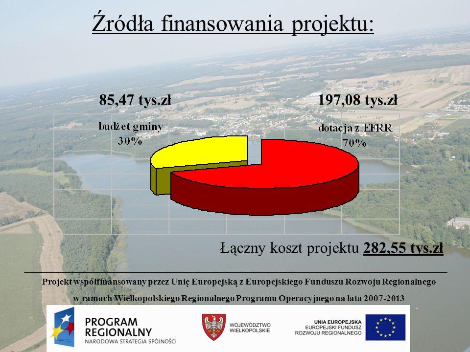 Źródła finansowania projektu: