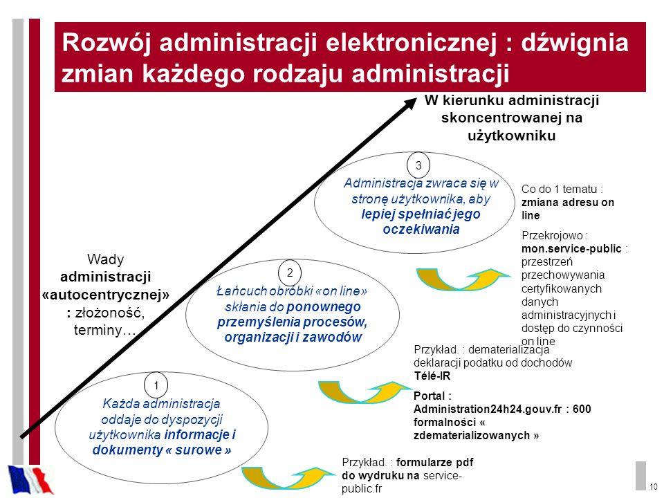 W kierunku administracji skoncentrowanej na użytkowniku