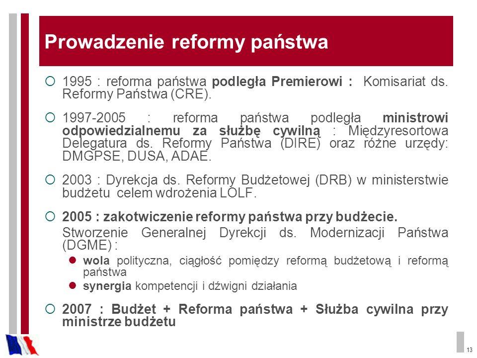 Prowadzenie reformy państwa