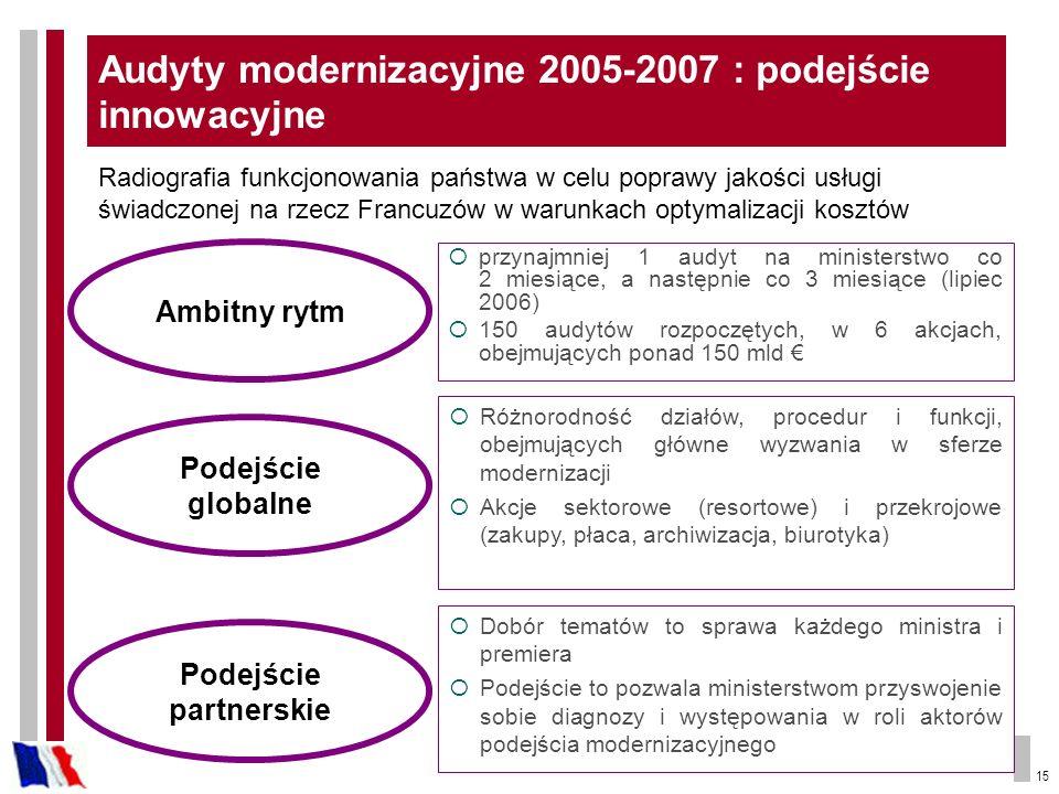 Audyty modernizacyjne 2005-2007 : podejście innowacyjne
