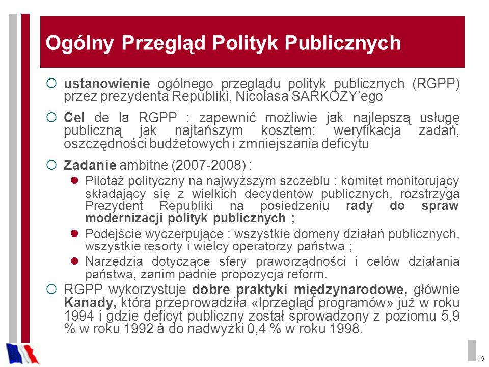 Ogólny Przegląd Polityk Publicznych