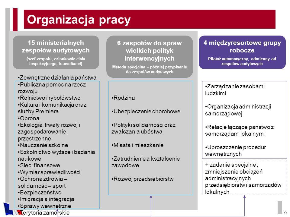 Organizacja pracy 15 ministerialnych zespołów audytowych