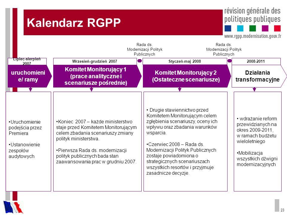 Kalendarz RGPP uruchomienie/ ramy Komitet Monitorujący 1