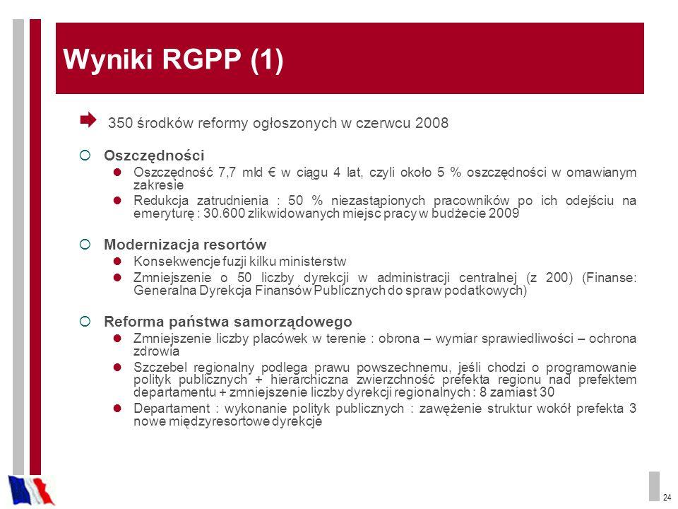 Wyniki RGPP (1) 350 środków reformy ogłoszonych w czerwcu 2008