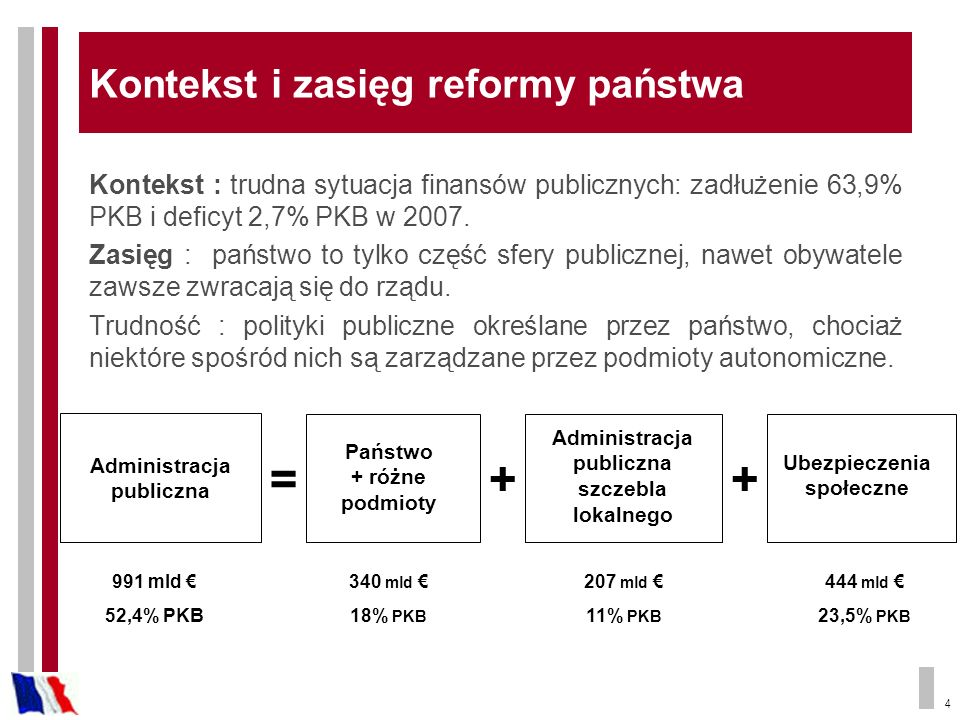 Kontekst i zasięg reformy państwa