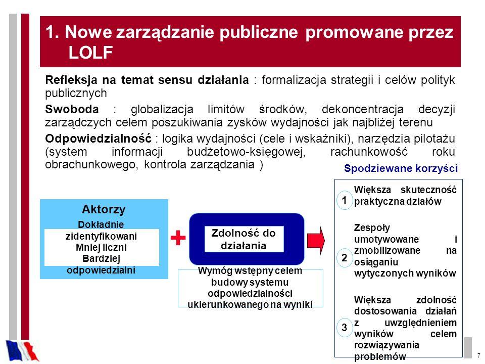 1. Nowe zarządzanie publiczne promowane przez LOLF