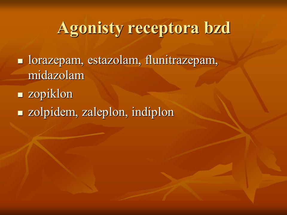 Agonisty receptora bzd