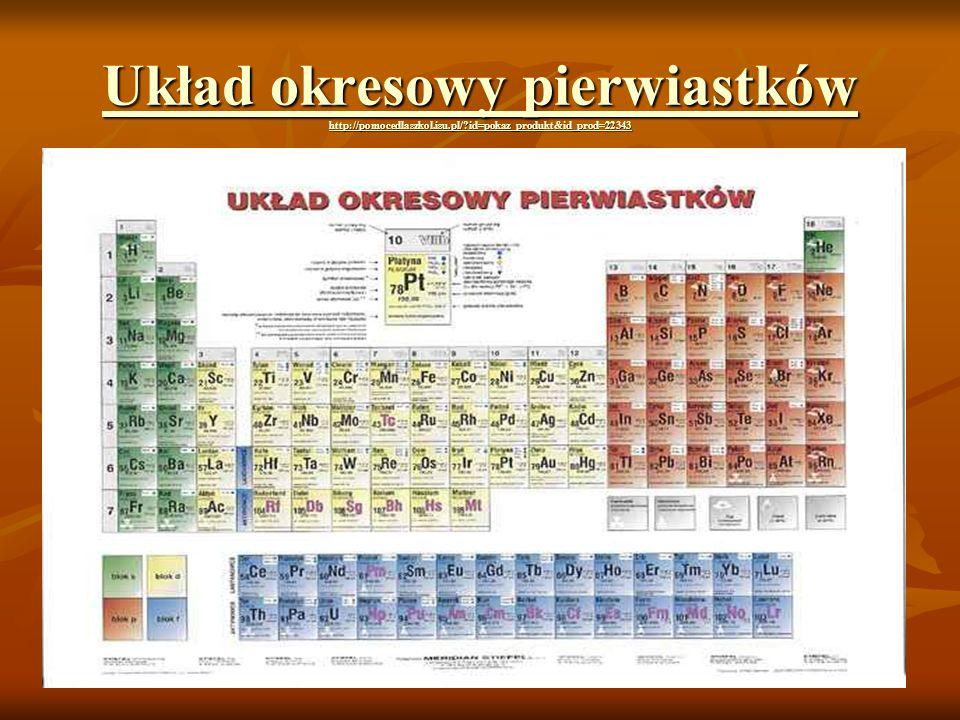 Układ okresowy pierwiastków http://pomocedlaszkol. isu. pl/