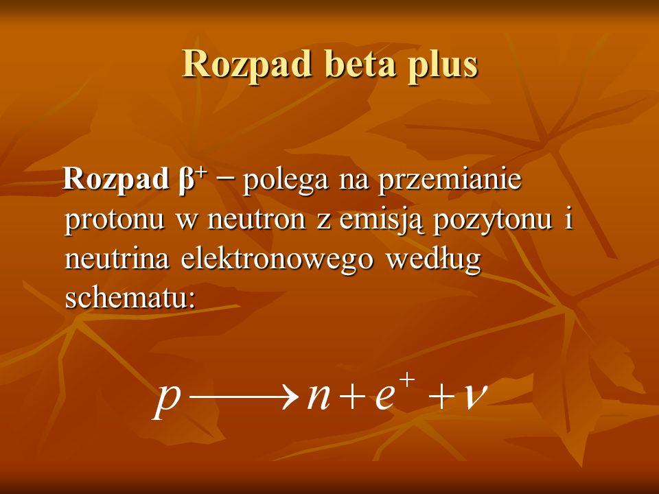 Rozpad beta plus Rozpad β+ − polega na przemianie protonu w neutron z emisją pozytonu i neutrina elektronowego według schematu: