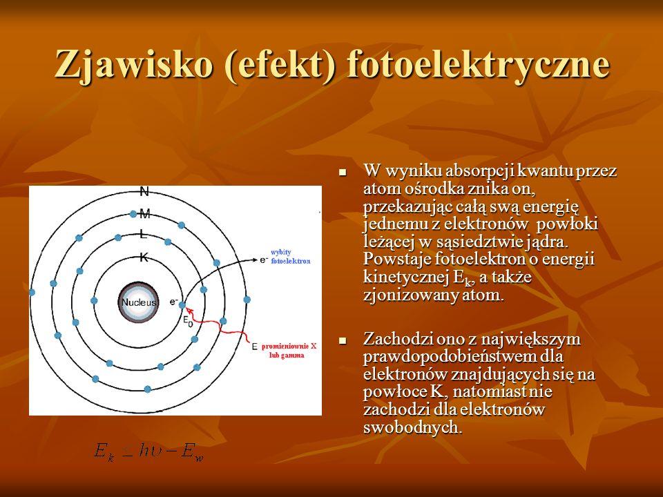 Zjawisko (efekt) fotoelektryczne