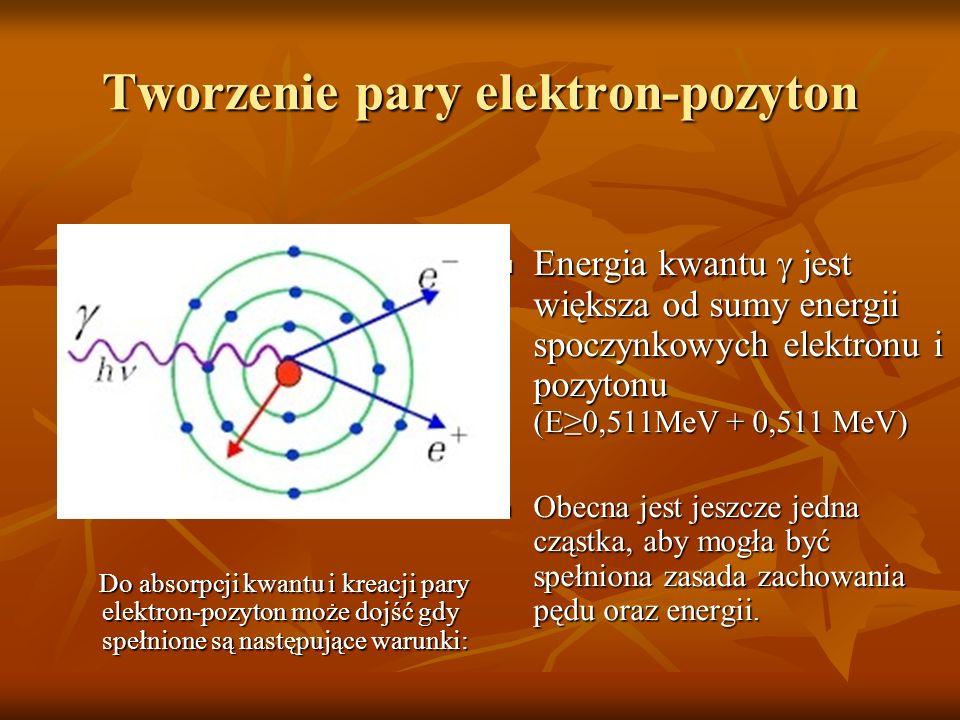 Tworzenie pary elektron-pozyton