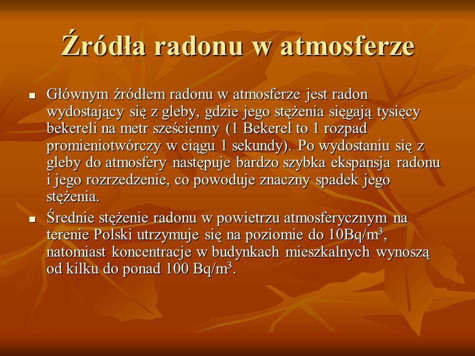 Źródła radonu w atmosferze