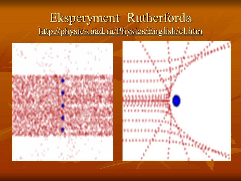 Eksperyment Rutherforda http://physics.nad.ru/Physics/English/el.htm