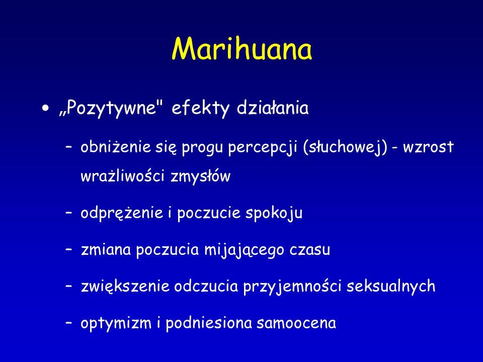 """Marihuana """"Pozytywne efekty działania"""