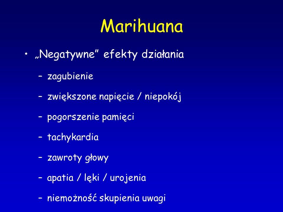 """Marihuana """"Negatywne efekty działania zagubienie"""