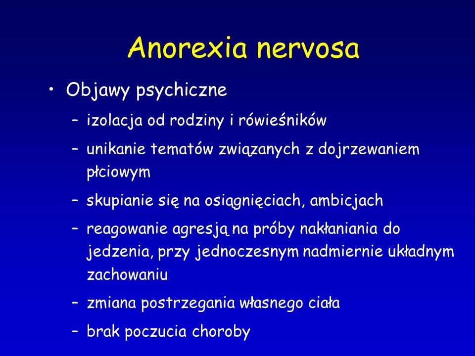 Anorexia nervosa Objawy psychiczne izolacja od rodziny i rówieśników