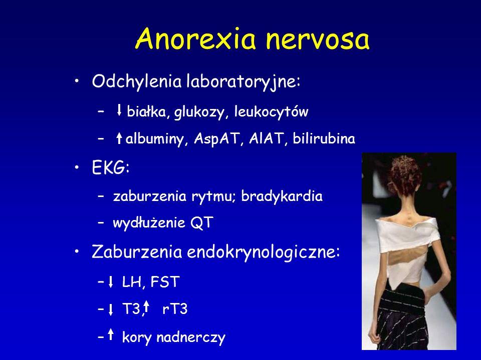 Anorexia nervosa Odchylenia laboratoryjne: EKG: