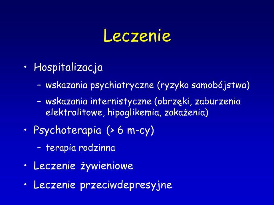Leczenie Hospitalizacja Psychoterapia (> 6 m-cy)