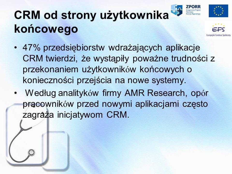 CRM od strony użytkownika końcowego