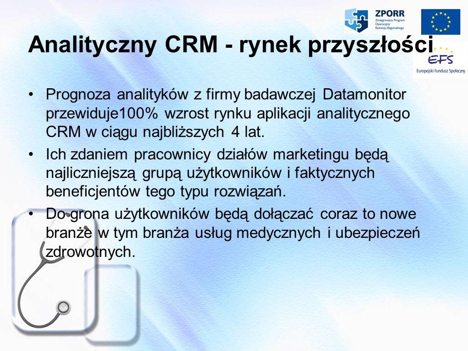 Analityczny CRM - rynek przyszłości