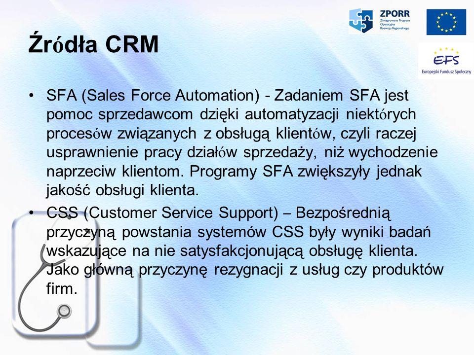 Źródła CRM