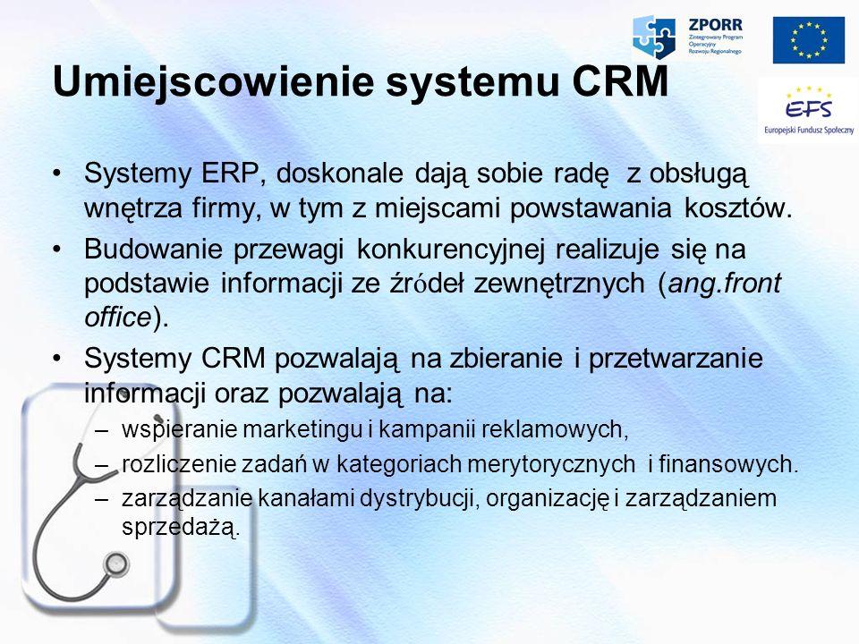 Umiejscowienie systemu CRM