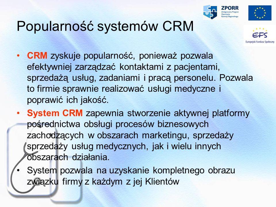Popularność systemów CRM