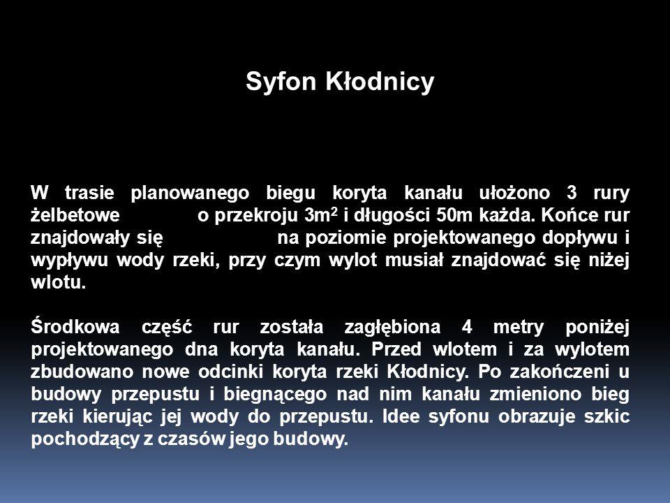 Syfon Kłodnicy